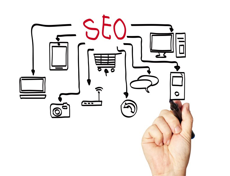 SEO by Cariad Marketing