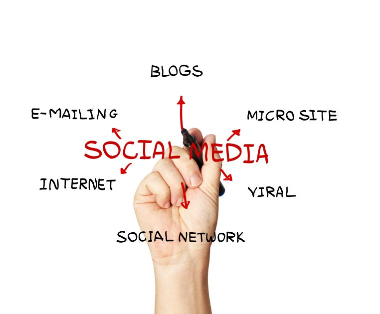 Social Media Marketing by Cariad Marketing
