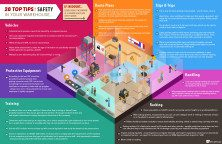 Cariad Marketing create a warehouse infographic for SEC Group