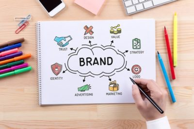Going Above and Beyond: Brand Identity