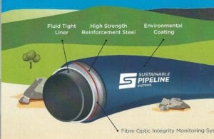 pipe structure with high strength steel reinforcement