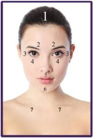 Tapping facial pressure points map