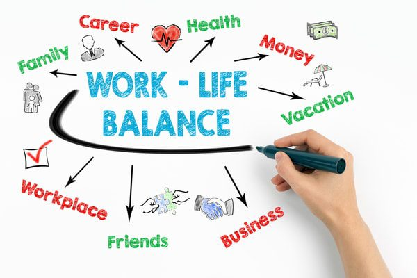 Building a Healthy Working Environment - Managing Work Life Balance